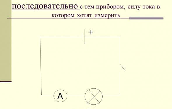 Амперметр - Презентация Физика - SliderPoint