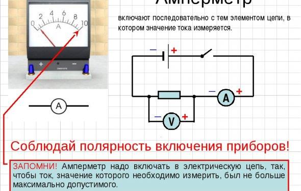 из амперметра переменного тока сделать амперметр постоянного тока