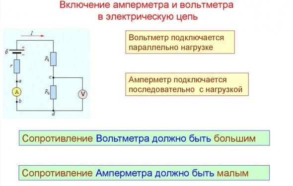 Измерение напряжения переменного тока (Лекция 4) - презентация онлайн