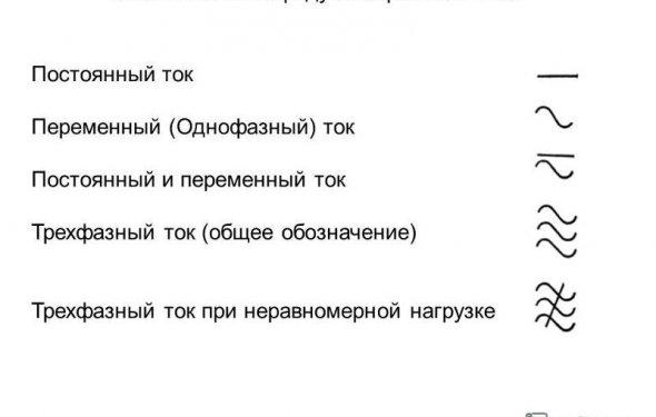 Ответы@Mail.Ru: Как переделать стрелочный амперметр переменного