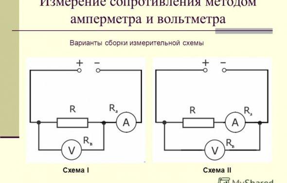 Презентация на тему: Электроизмерительные приборы и их применение