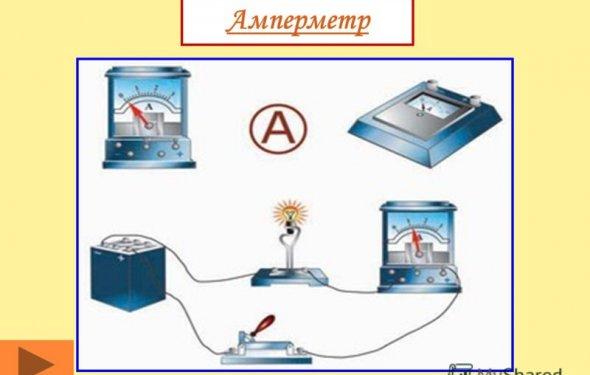 Презентация на тему: Основные вопросы 1.Электрический ток. Сила