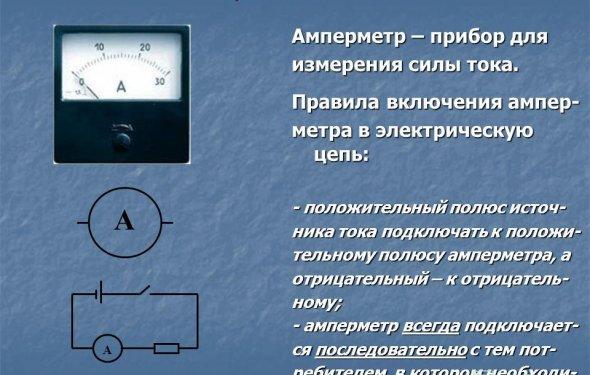 Презентация на тему: Сила тока. Единицы силы тока. Амперметр