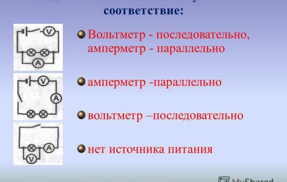 Презентация на тему: Возможности интерактивной доски Записывать и