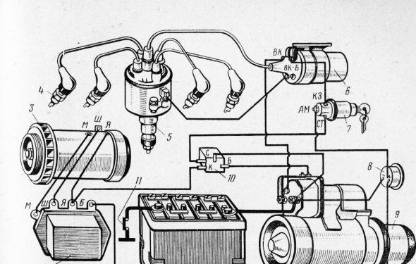 Система зажигания автомобиля УАЗ