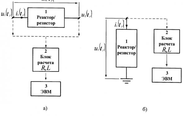 способ определения электродинамической силы тока при переменном