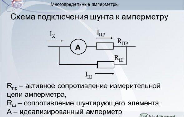 Амперметр переменного тока своими руками